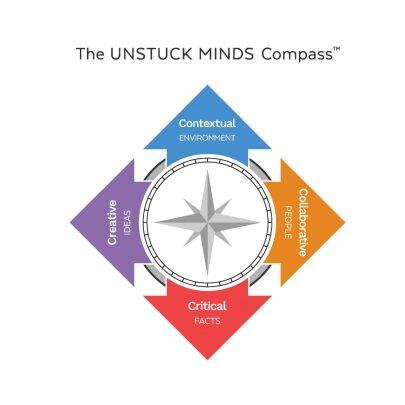 UM Compass